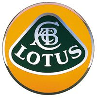 Used LOTUS CO2 emissions