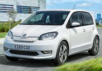 skoda-citigo-iv-details-revealed