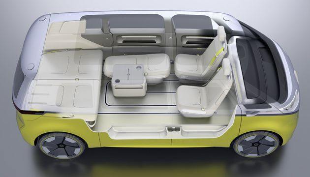 VW I.D. Buzz interior