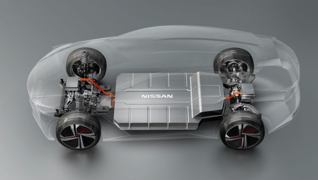 Alliance plans solid-state battery EV in 2025