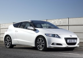 Fuel Cost Calculator Honda Cr Z